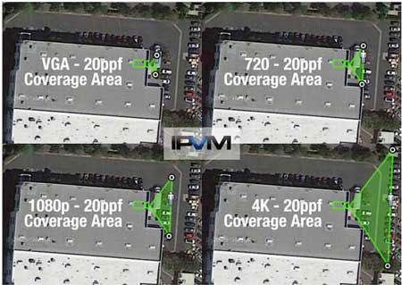 دوربین مدار بسته پارکینگ ساختمان
