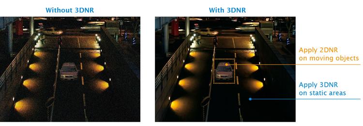 قابلیت DNR دوربین مداربسته