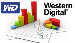 گزارش مالی شرکت وسترن دیجیتال (WD) در سه ماهه اول 2017