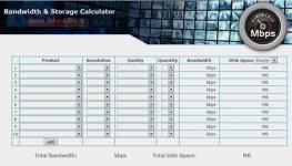 محاسبه و تخمین حافظه و پهنای باند مورد نیاز دوربین مداربسته (قسمت دوم)