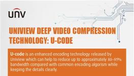 فشرده سازی 95 درصدی با کدک جدید U-Code شرکت یونی ویو