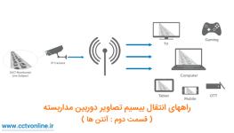راه اندازی شبکه بی سیم دوربین مداربسته : انتقال بی سیم تصاویر دوربین مداربسته (قسمت دوم : آنتن ها )
