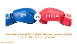 تفاوت دوربین مداربسته آنالوگ HD با دوربین مداربسته تحت شبکه