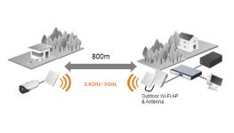 راهکار جدید Brickcom : انتقال تصاویر دوربین مداربسته بصورت وایرلس تا 800 متر