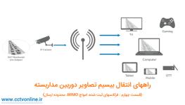 راه اندازی شبکه بی سیم دوربین مداربسته : آخرین قسمت (قسمت چهارم : فرکانسهای ثبت شده، امواج MIMO، محدوده ارسال )