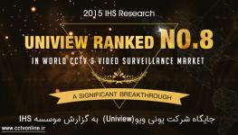 گزارش موسسه IHS : شرکت یونی ویو (Uniview) مقام هشتم سال 2015 سیستمهای نظارت تصویری