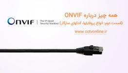 همه چیز درباره استاندارد ONVIF در دستگاههای نظارت تصویری ( قسمت دوم : انواع پروفایلها، کدکهای سازگار )