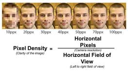 چگالی پیکسلی دوربین مداربسته (قسمت سوم : فرمول PPF و چگالی تصویر دوربین مداربسته چشم ماهی)